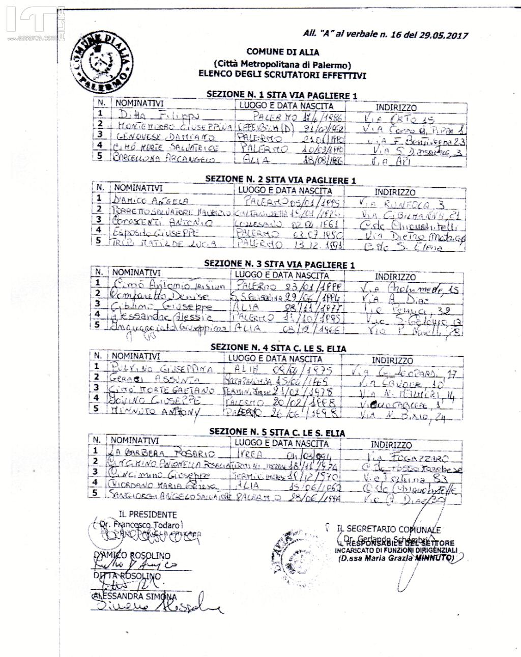 Nomina scrutatori elezioni amministrative 11 giugno 2017.